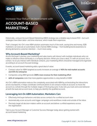 Account-Based Marketing Datasheet Image